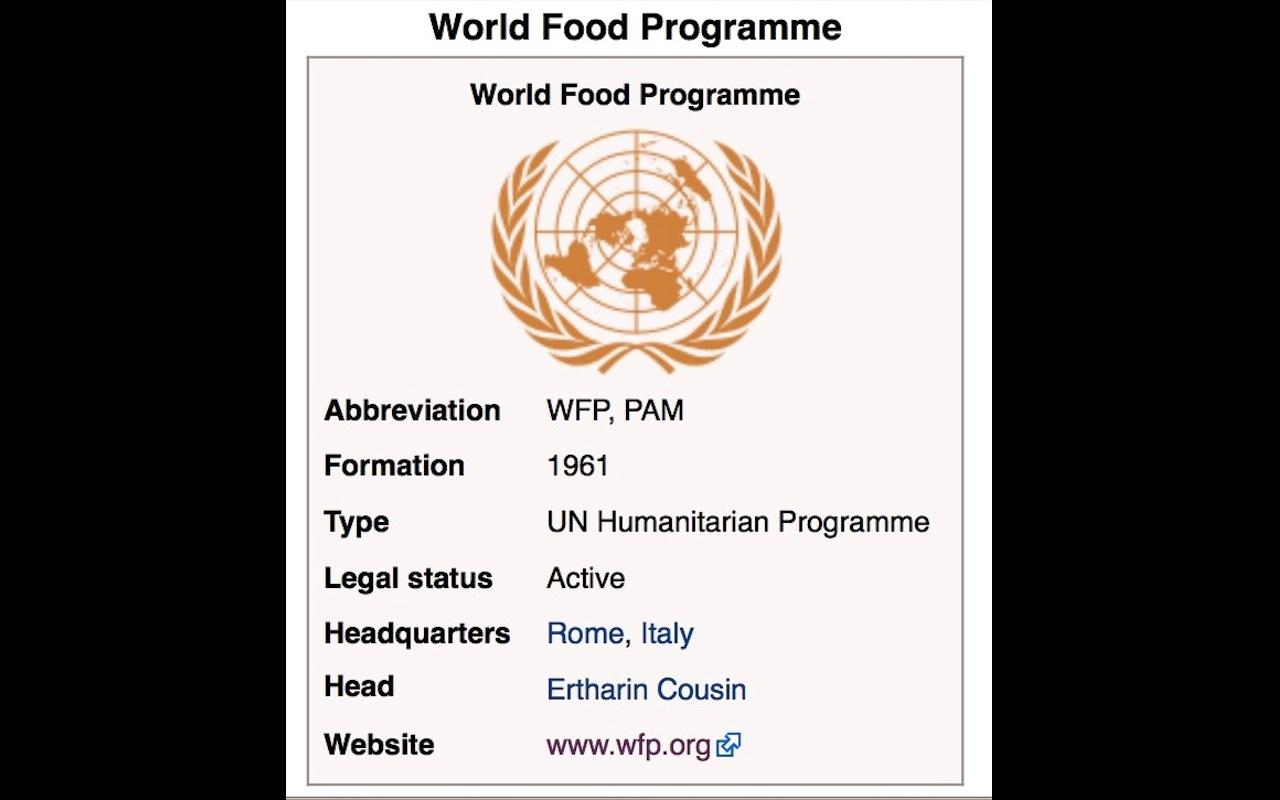 Datos sobre el WFP