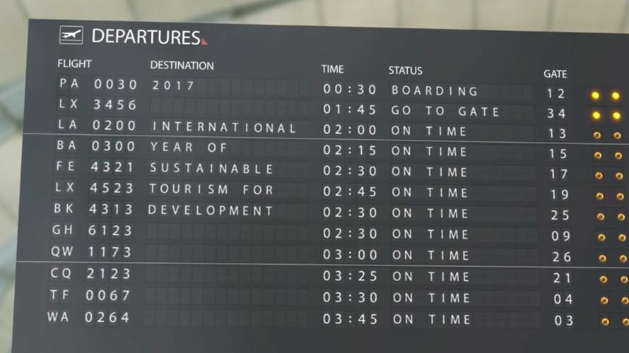 Captura de pantalla UNWTO